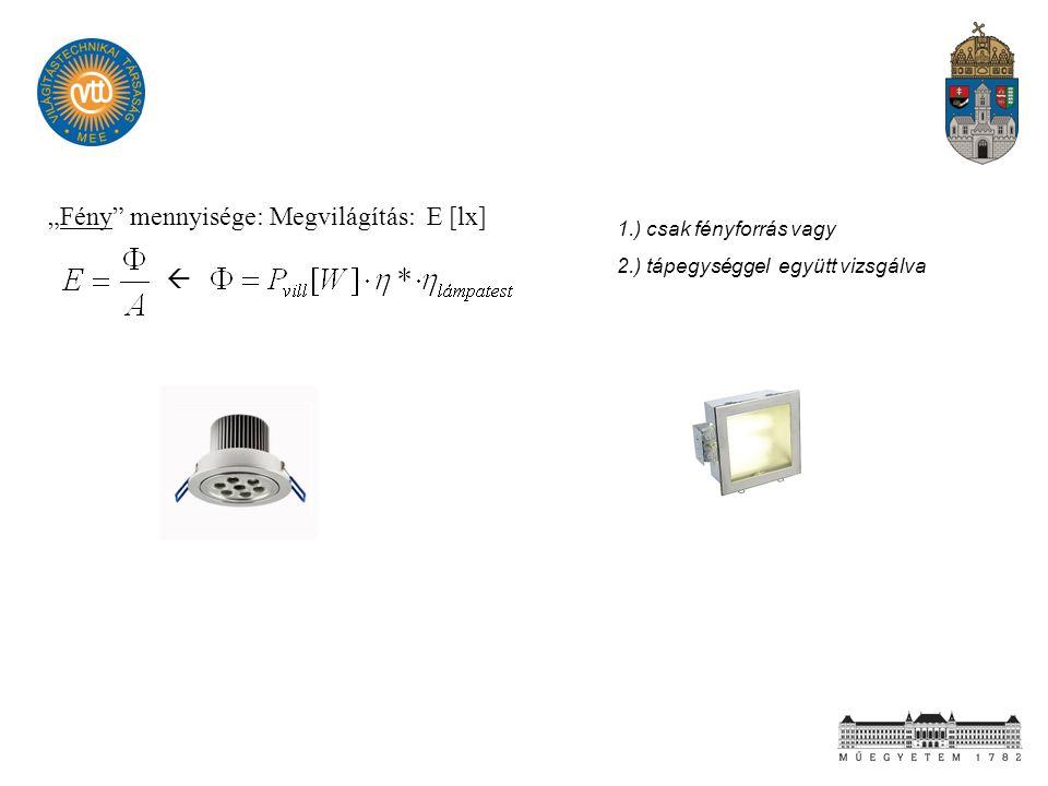 """""""Fény mennyisége: Megvilágítás: E [lx] """